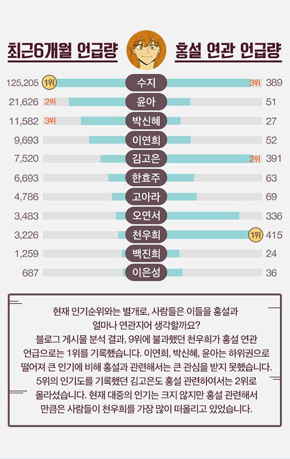 홍설,치즈인더트랩,치인트홍설